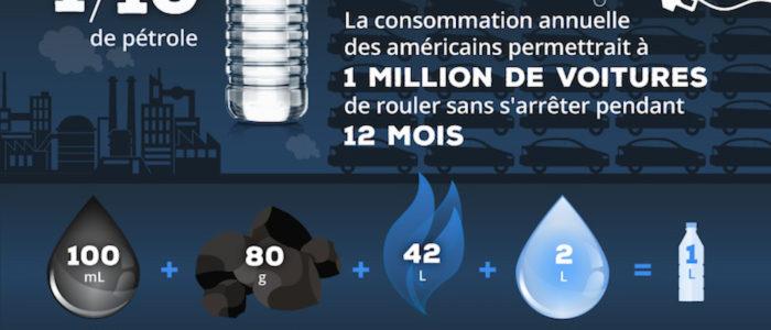 Programme Terre & Océans : Et si on en finissait avec le plastique?