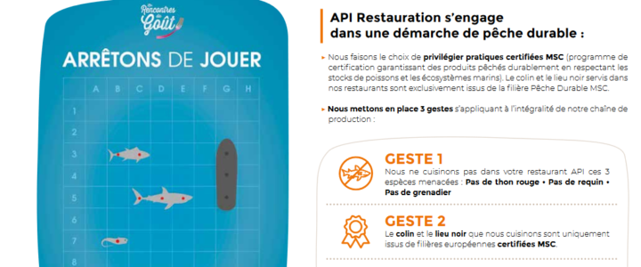 90  restaurations collectives ne serviront plus de requins !